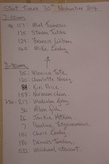 List of participants in the early start.