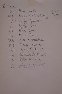 List of participants in the medium paced group.