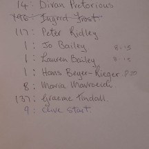 The list of fast runners.